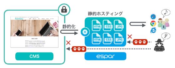 product_espar_3